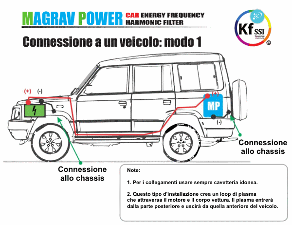 magravs car power schema1